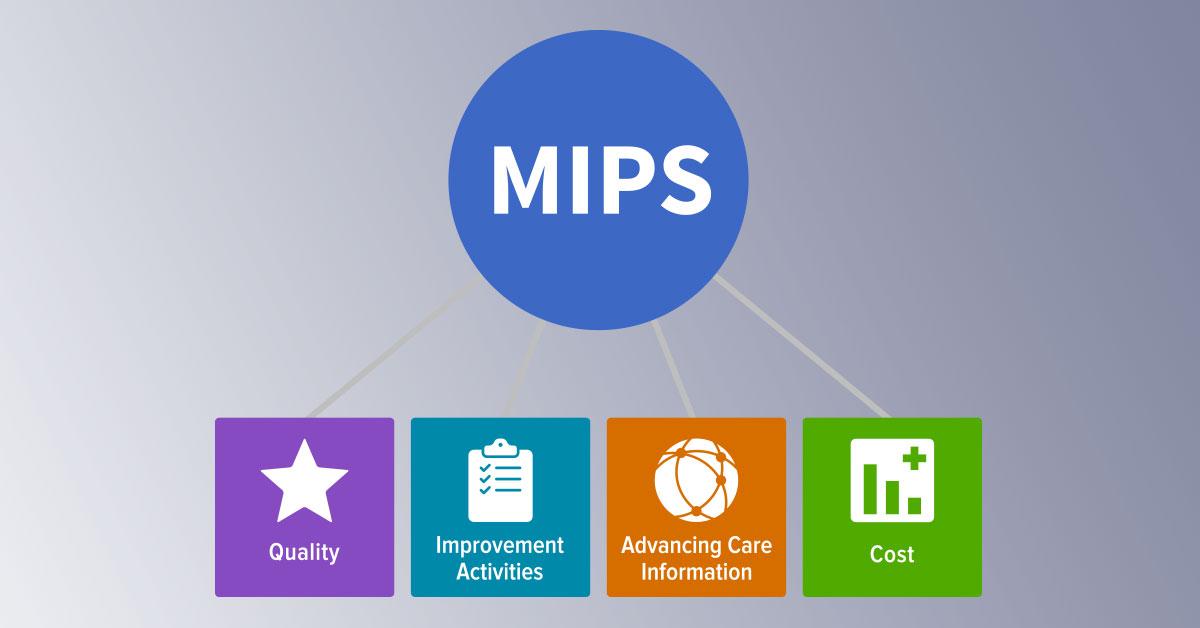 MIPS chart
